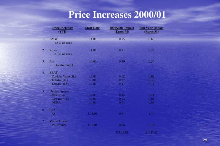 Price Increases 2000/01