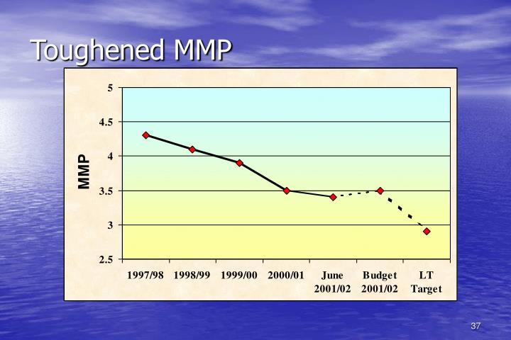 Toughened MMP
