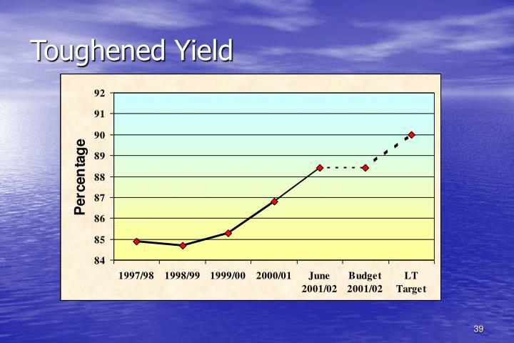 Toughened Yield