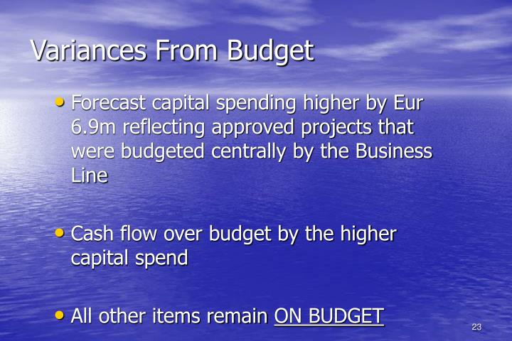 Variances From Budget