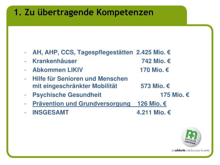 AH, AHP, CCS, Tagespflegestätten  2.425 Mio. €