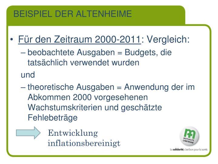 Für den Zeitraum 2000-2011