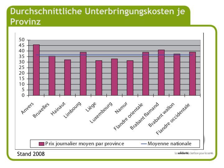 Durchschnittliche Unterbringungskosten je Provinz