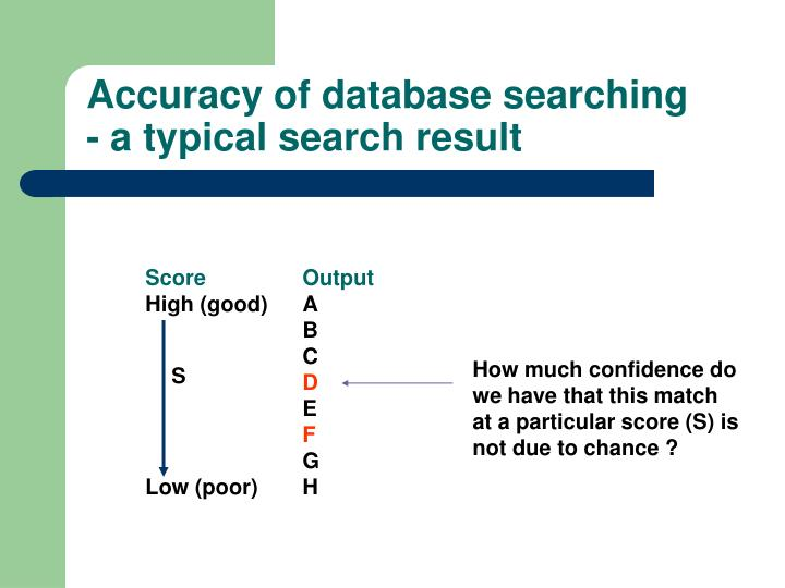 Accuracy of database searching