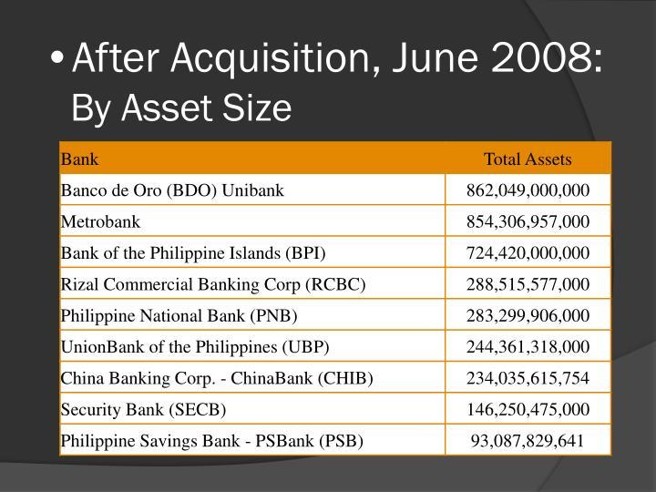 After Acquisition, June 2008: