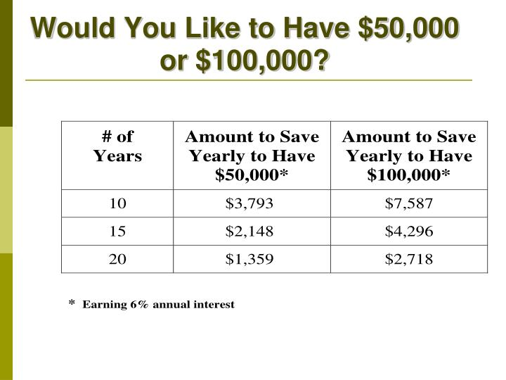 Would You Like to Have $50,000 or $100,000?