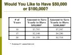 would you like to have 50 000 or 100 000