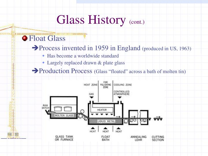 Glass History