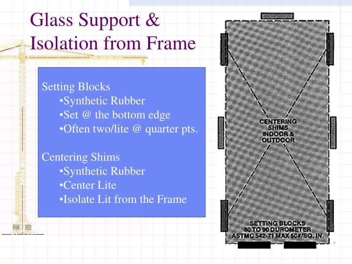 Glass Support &