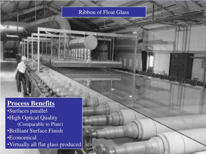 Ribbon of Float Glass