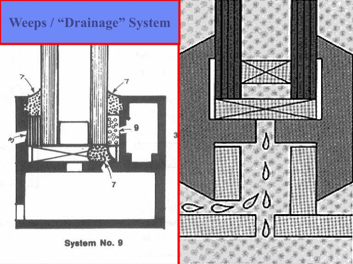 "Weeps / ""Drainage"" System"