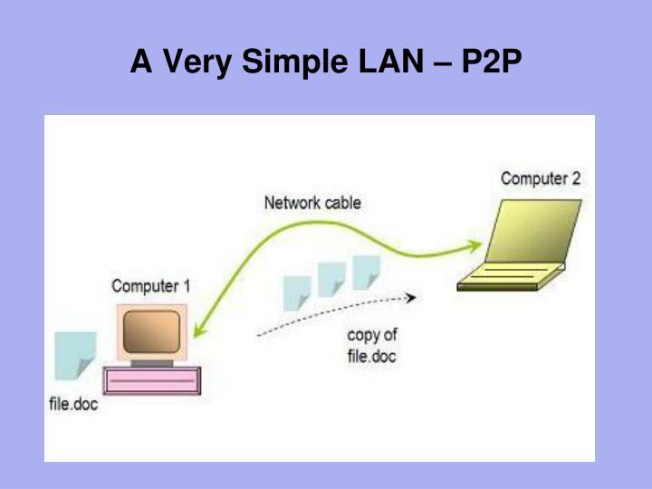 A Very Simple LAN – P2P