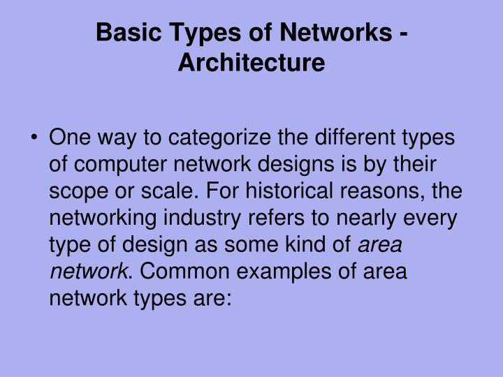 Basic Types of Networks - Architecture