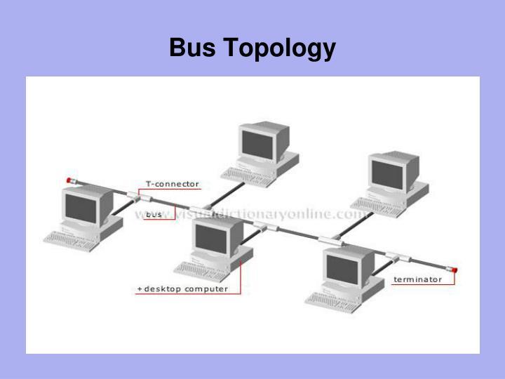 Bus Topology