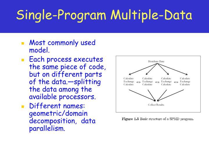 Single-Program Multiple-Data