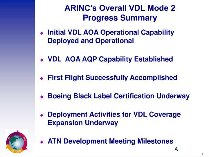 ARINC's Overall VDL Mode 2