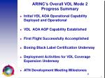arinc s overall vdl mode 2 progress summary