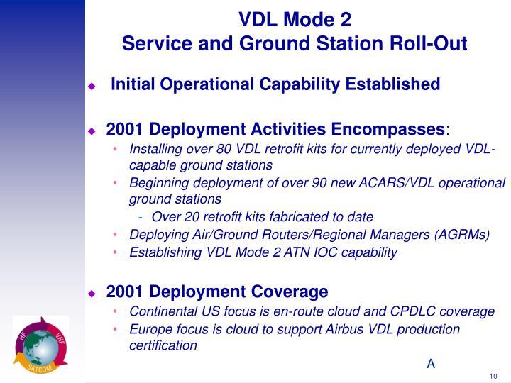 VDL Mode 2