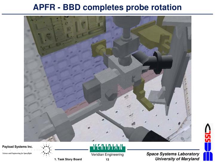 APFR - BBD completes probe rotation