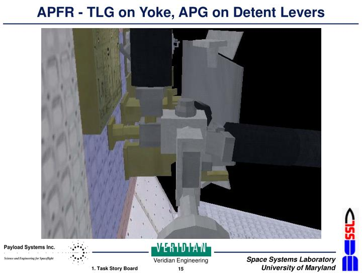 APFR - TLG on Yoke, APG on Detent Levers