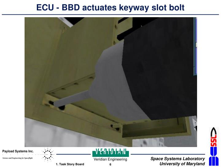 ECU - BBD actuates keyway slot bolt