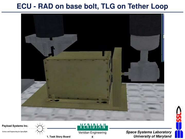 ECU - RAD on base bolt, TLG on Tether Loop