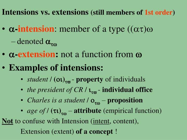 Intensions vs. extensions