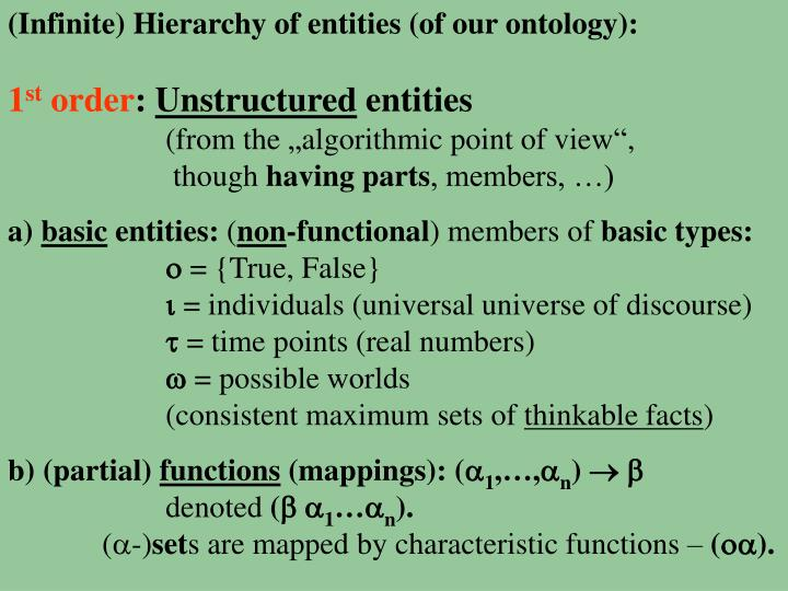 (Infinite) Hierarchy of entities (of our ontology):