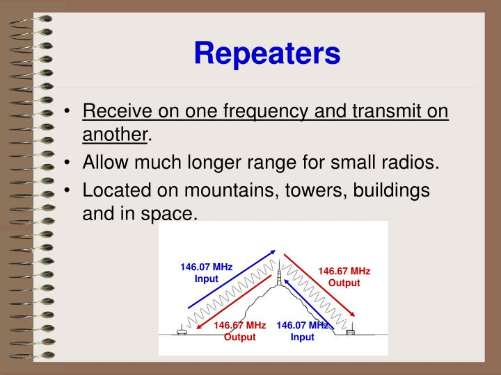 Receive on one frequency and transmit on another