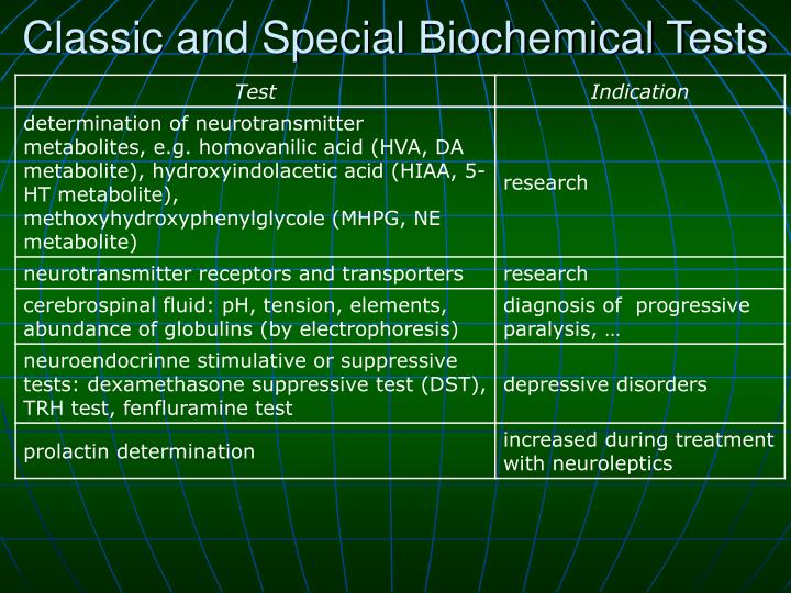 Classic and Special Biochemical Tests