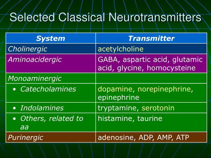 Selected Classical Neurotransmitters