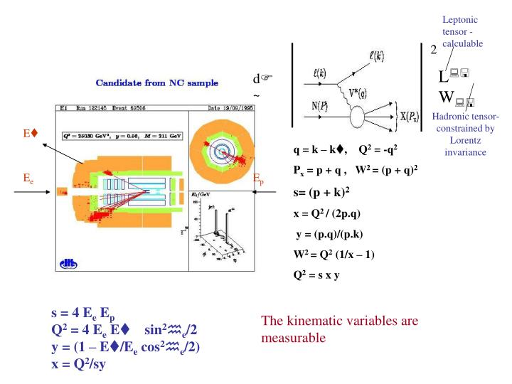 Leptonic tensor - calculable