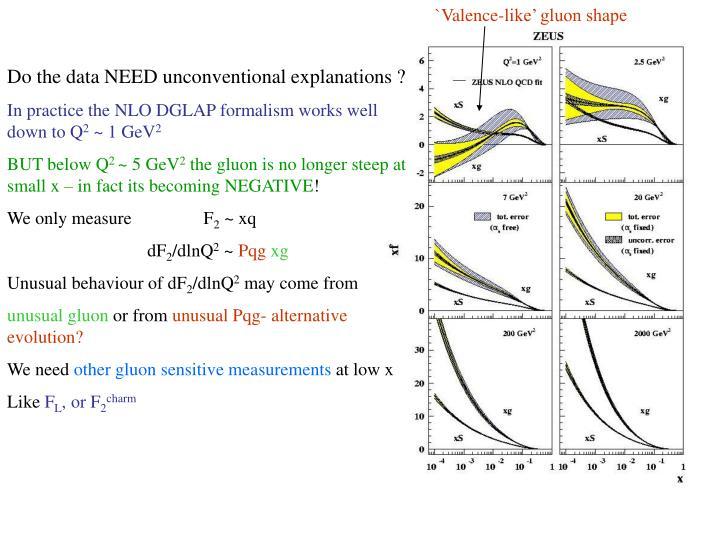 `Valence-like' gluon shape