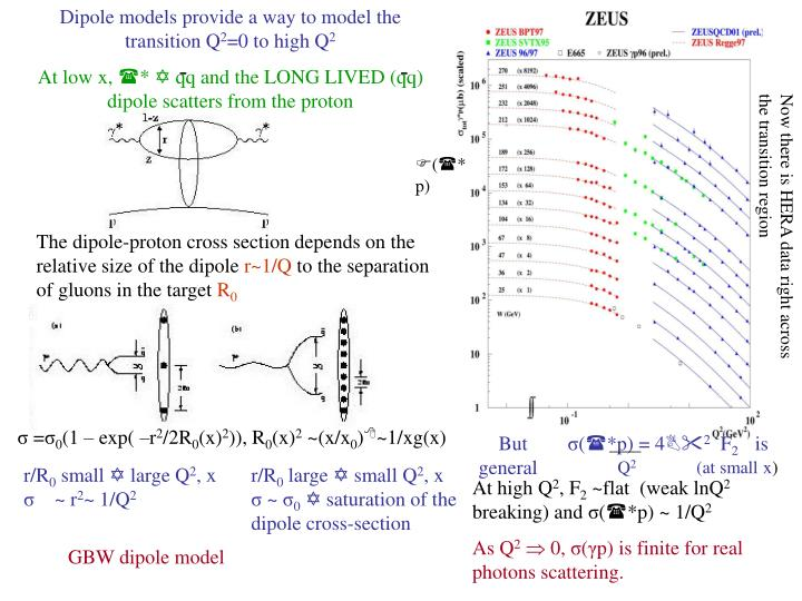 Dipole models provide a way to model the transition Q