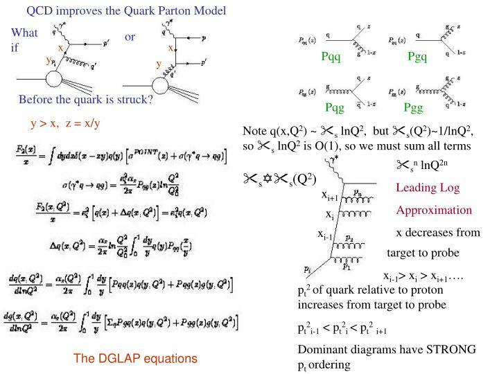 QCD improves the Quark Parton Model