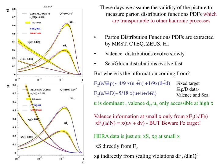 These days we assume the validity of the picture to measure parton distribution functions PDFs