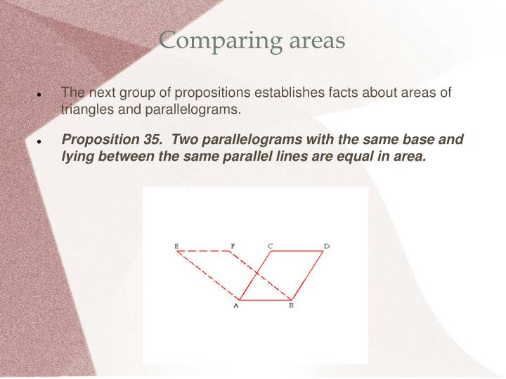 Comparing areas
