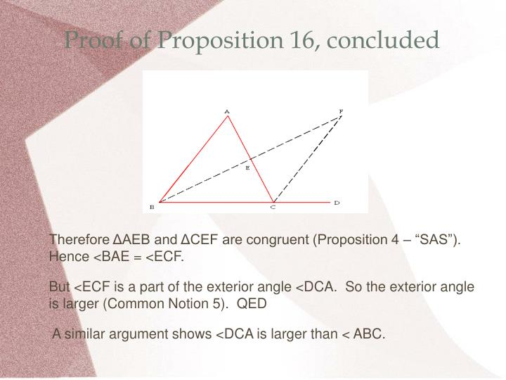 Proof of Proposition 16, concluded