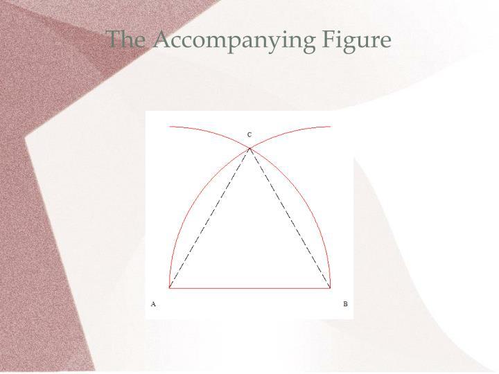 The Accompanying Figure