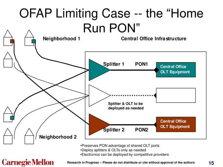 "OFAP Limiting Case -- the ""Home Run PON"""