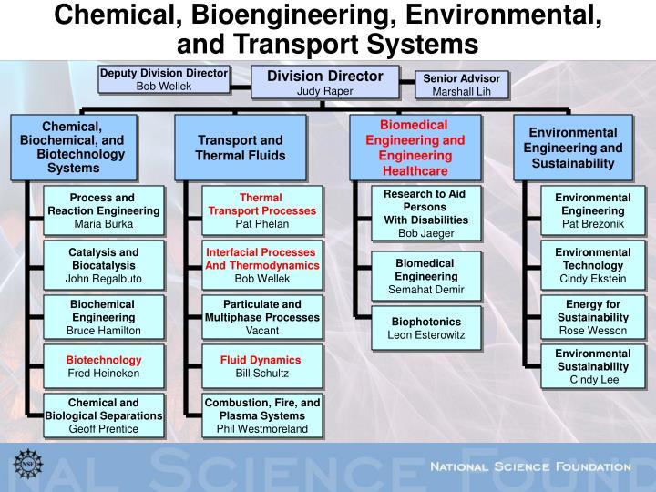 Chemical, Bioengineering, Environmental,