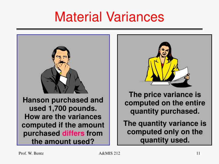Material Variances