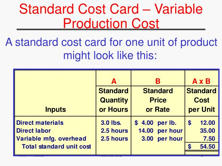 Standard cost card variable production cost