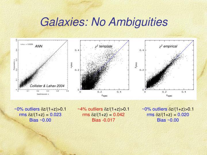 Galaxies: No Ambiguities