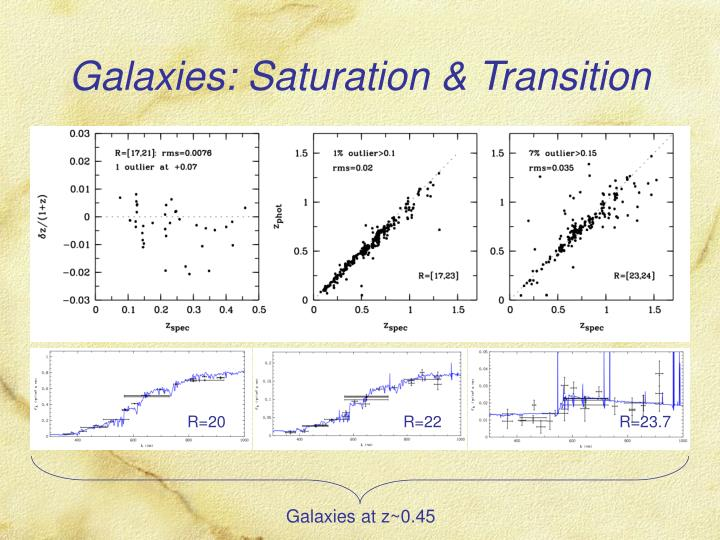 Galaxies: Saturation & Transition