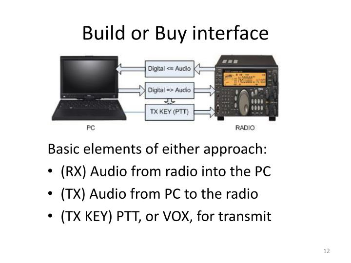 Build or Buy interface