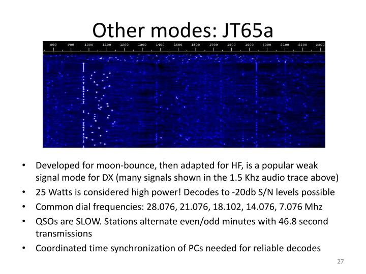 Other modes: JT65a