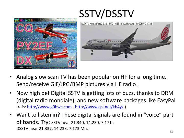 SSTV/DSSTV