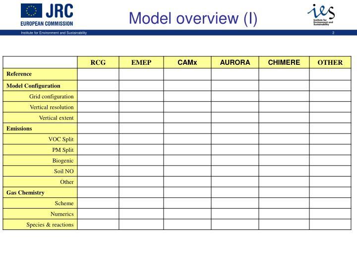 Model overview (I)
