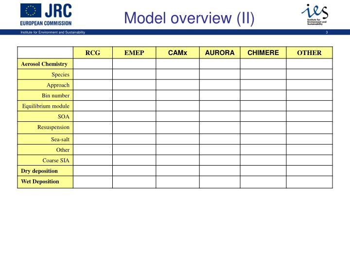 Model overview (II)